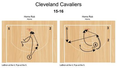 Cavs HORNS Rub